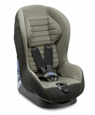 ♡ Choisir un siège auto c'est pas si compliqué ?