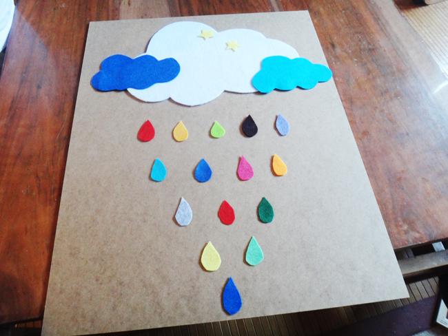 Tuto un cadre avec des nuages et gouttes en feutrine  Tuto un cadre avec des nuages et gouttes en feutrine  Tuto un cadre avec des nuages et gouttes en feutrine  Tuto un cadre avec des nuages et gouttes en feutrine