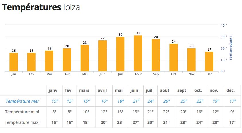 Nos prochaines vacances : Ibiza à petit prix en famille !  Nos prochaines vacances : Ibiza à petit prix en famille !  Nos prochaines vacances : Ibiza à petit prix en famille !  Nos prochaines vacances : Ibiza à petit prix en famille !  Nos prochaines vacances : Ibiza à petit prix en famille !