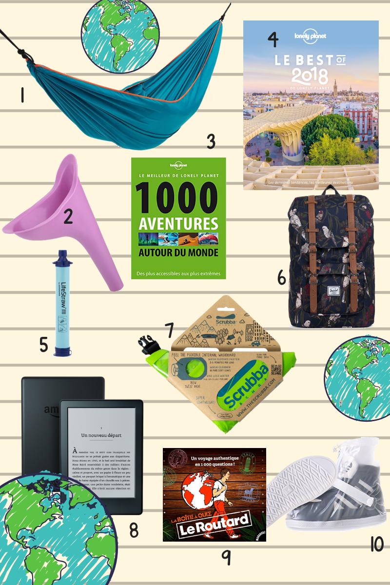 10 Idées cadeaux utiles ou futiles pour voyageuses